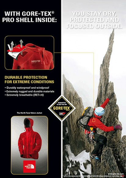 Gore-Tex : International Photoshoots and Stock Licensing